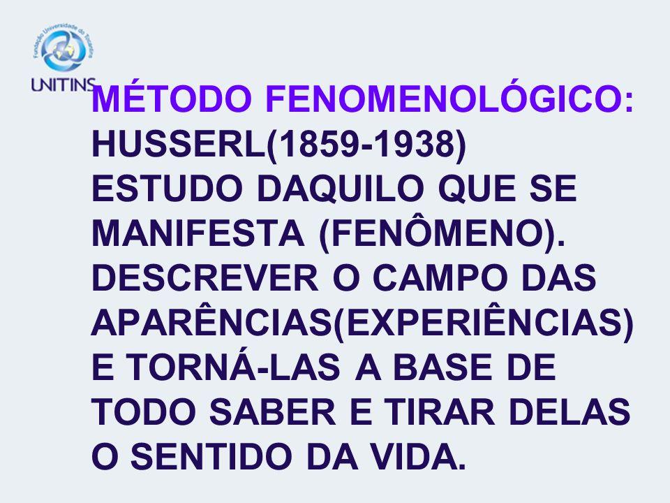 MÉTODO FENOMENOLÓGICO: HUSSERL(1859-1938) ESTUDO DAQUILO QUE SE MANIFESTA (FENÔMENO).