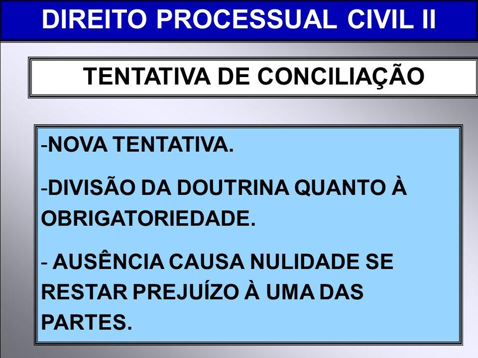 DIREITO PROCESSUAL CIVIL II TENTATIVA DE CONCILIAÇÃO