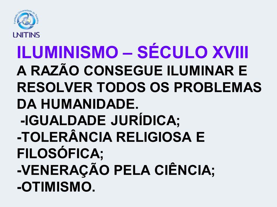 ILUMINISMO – SÉCULO XVIII A RAZÃO CONSEGUE ILUMINAR E RESOLVER TODOS OS PROBLEMAS DA HUMANIDADE.