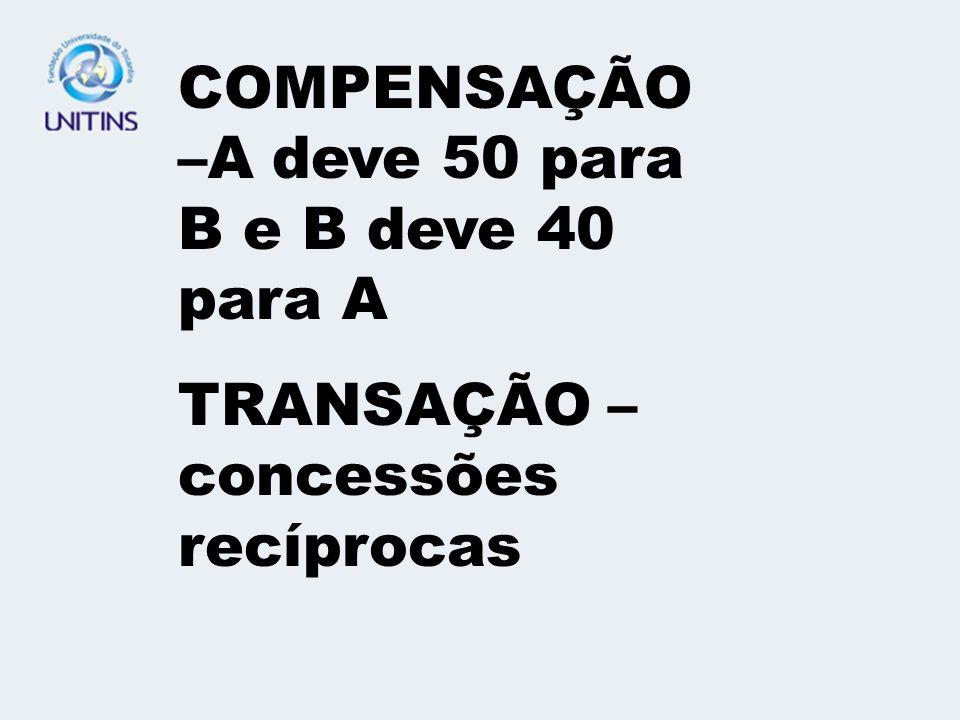 COMPENSAÇÃO –A deve 50 para B e B deve 40 para A