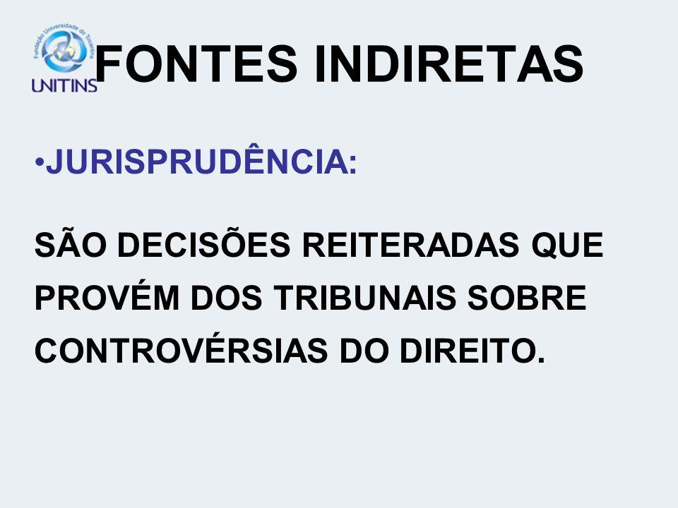 FONTES INDIRETAS JURISPRUDÊNCIA: