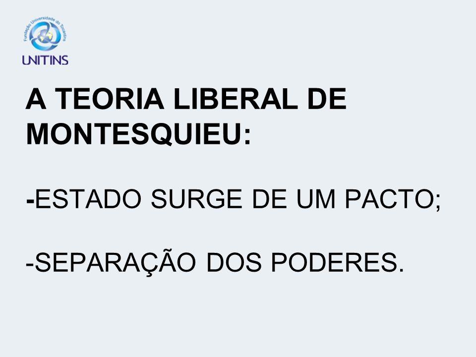 A TEORIA LIBERAL DE MONTESQUIEU: -ESTADO SURGE DE UM PACTO; -SEPARAÇÃO DOS PODERES.