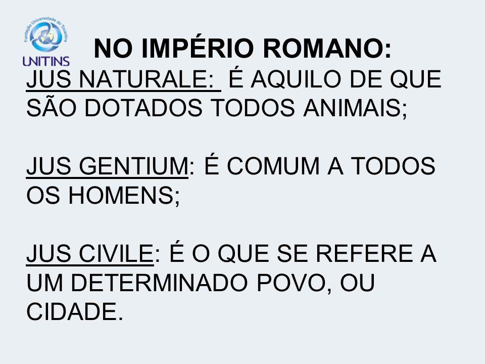 NO IMPÉRIO ROMANO: JUS NATURALE: É AQUILO DE QUE SÃO DOTADOS TODOS ANIMAIS; JUS GENTIUM: É COMUM A TODOS OS HOMENS; JUS CIVILE: É O QUE SE REFERE A UM DETERMINADO POVO, OU CIDADE.