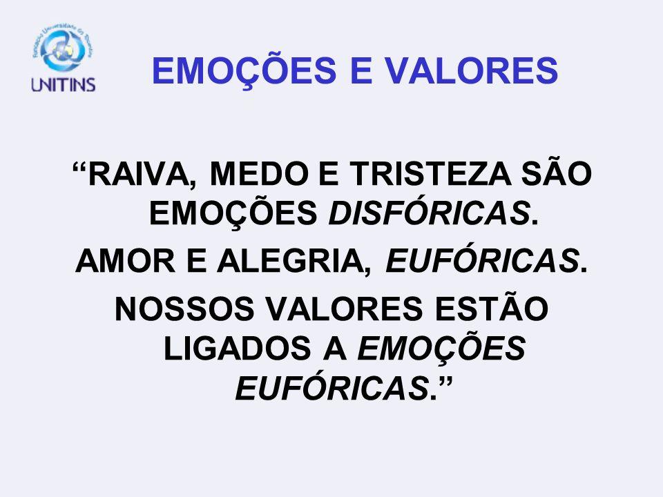 EMOÇÕES E VALORES RAIVA, MEDO E TRISTEZA SÃO EMOÇÕES DISFÓRICAS.