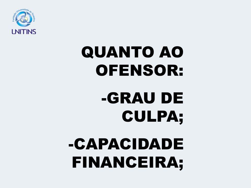 QUANTO AO OFENSOR: -GRAU DE CULPA; -CAPACIDADE FINANCEIRA;