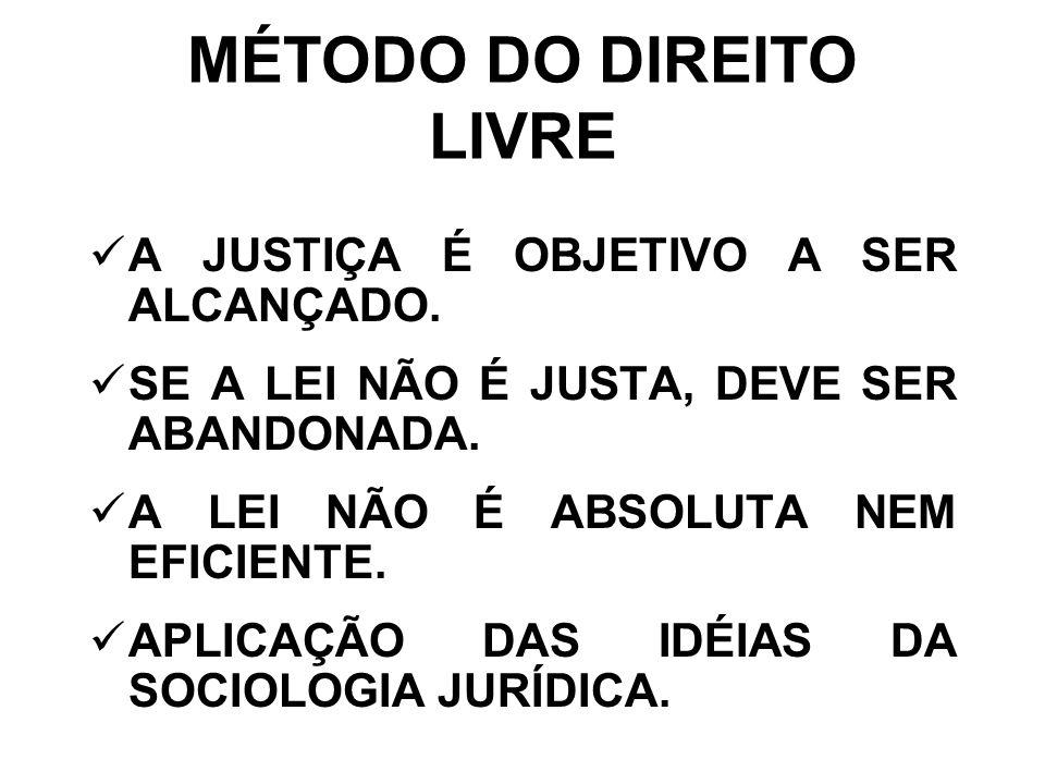 MÉTODO DO DIREITO LIVRE
