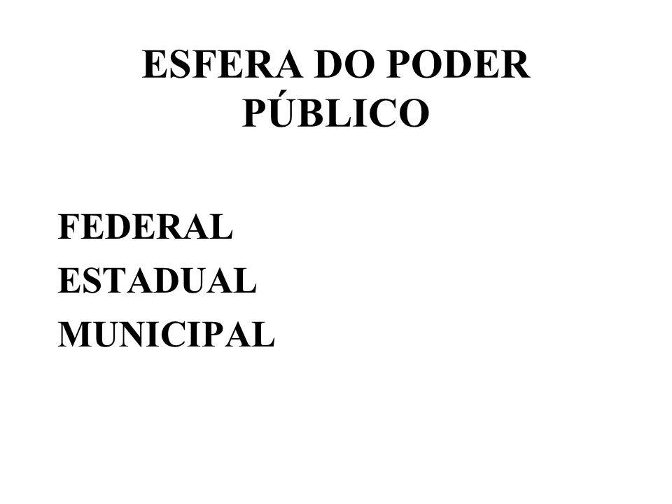 ESFERA DO PODER PÚBLICO