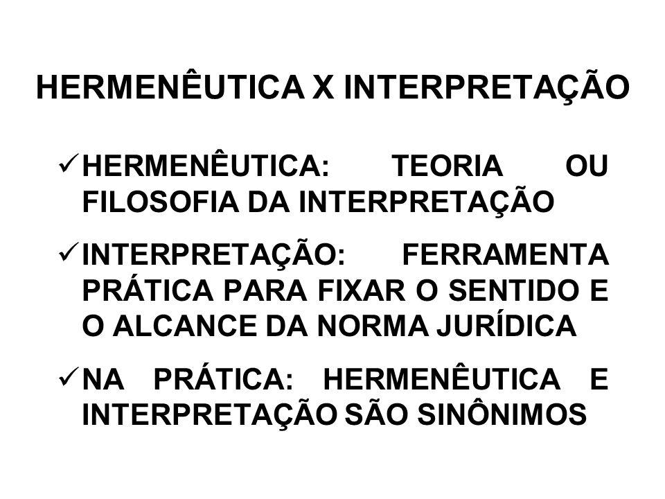 HERMENÊUTICA X INTERPRETAÇÃO