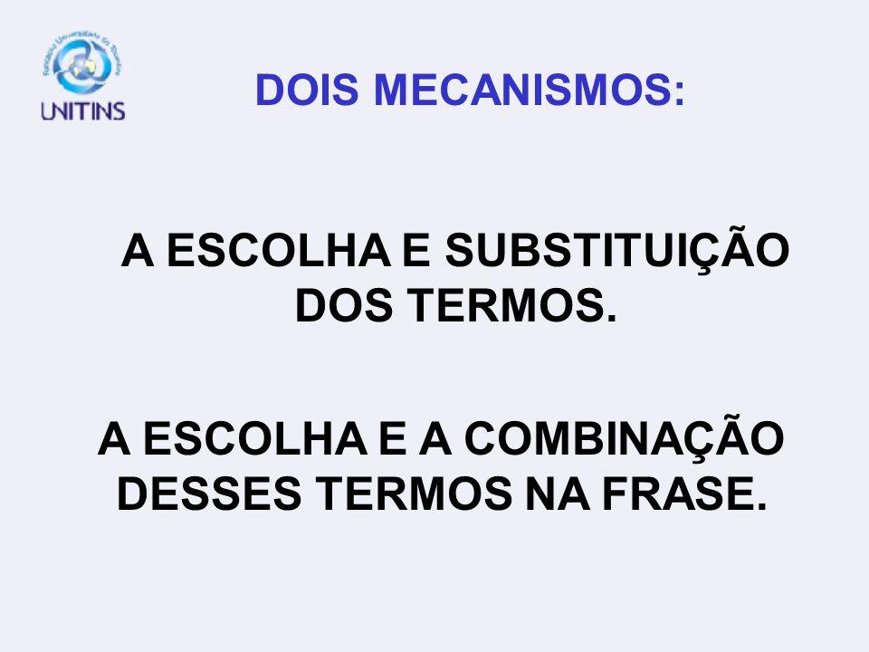 A ESCOLHA E SUBSTITUIÇÃO DOS TERMOS.