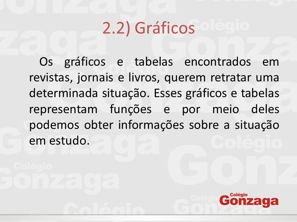 2.2) Gráficos