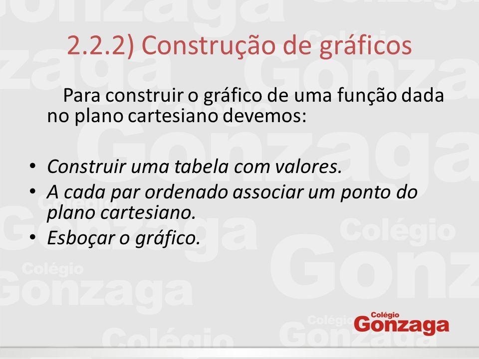 2.2.2) Construção de gráficos