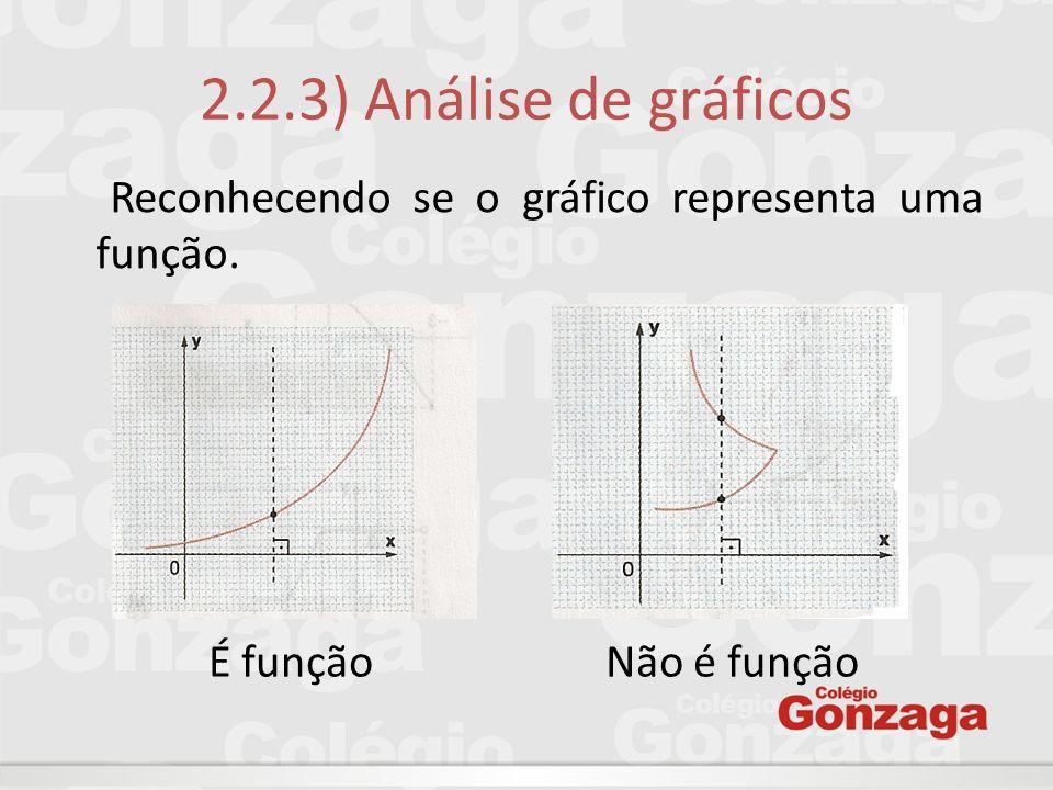 2.2.3) Análise de gráficos Reconhecendo se o gráfico representa uma função.