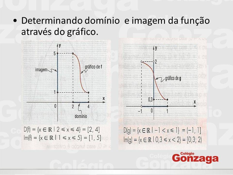 Determinando domínio e imagem da função através do gráfico.