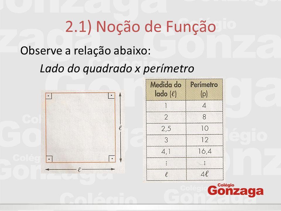 2.1) Noção de Função Observe a relação abaixo: