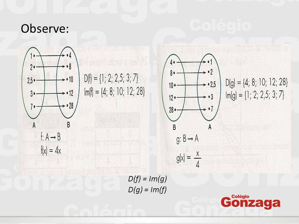 Observe: D(f) = Im(g) D(g) = Im(f)