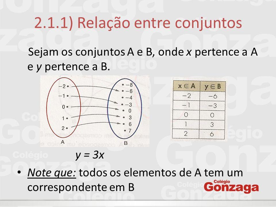 2.1.1) Relação entre conjuntos