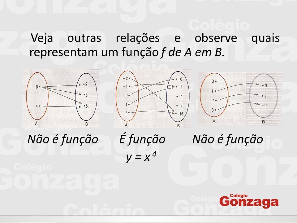 Veja outras relações e observe quais representam um função f de A em B.