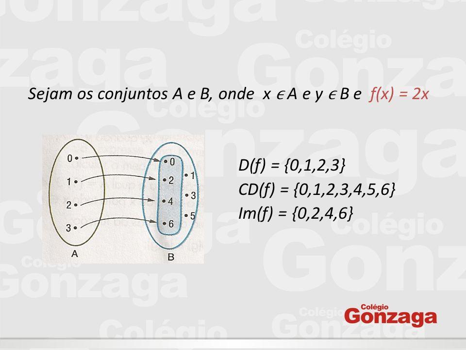 Sejam os conjuntos A e B, onde x ϵ A e y ϵ B e f(x) = 2x