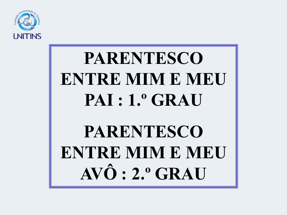 PARENTESCO ENTRE MIM E MEU PAI : 1.º GRAU