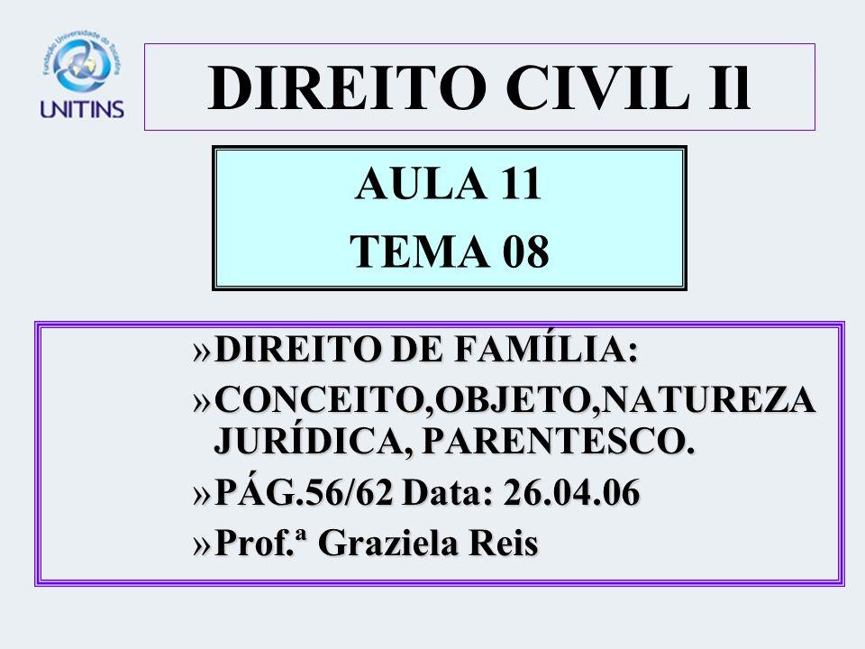 DIREITO CIVIL Il AULA 11 TEMA 08 DIREITO DE FAMÍLIA: