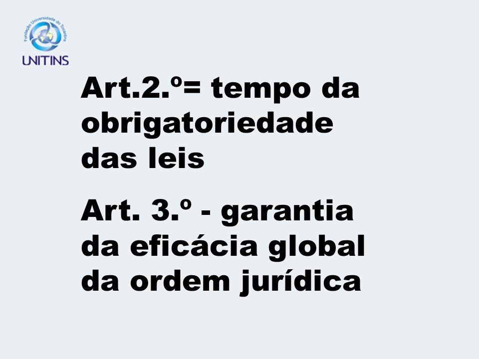 Art.2.º= tempo da obrigatoriedade das leis
