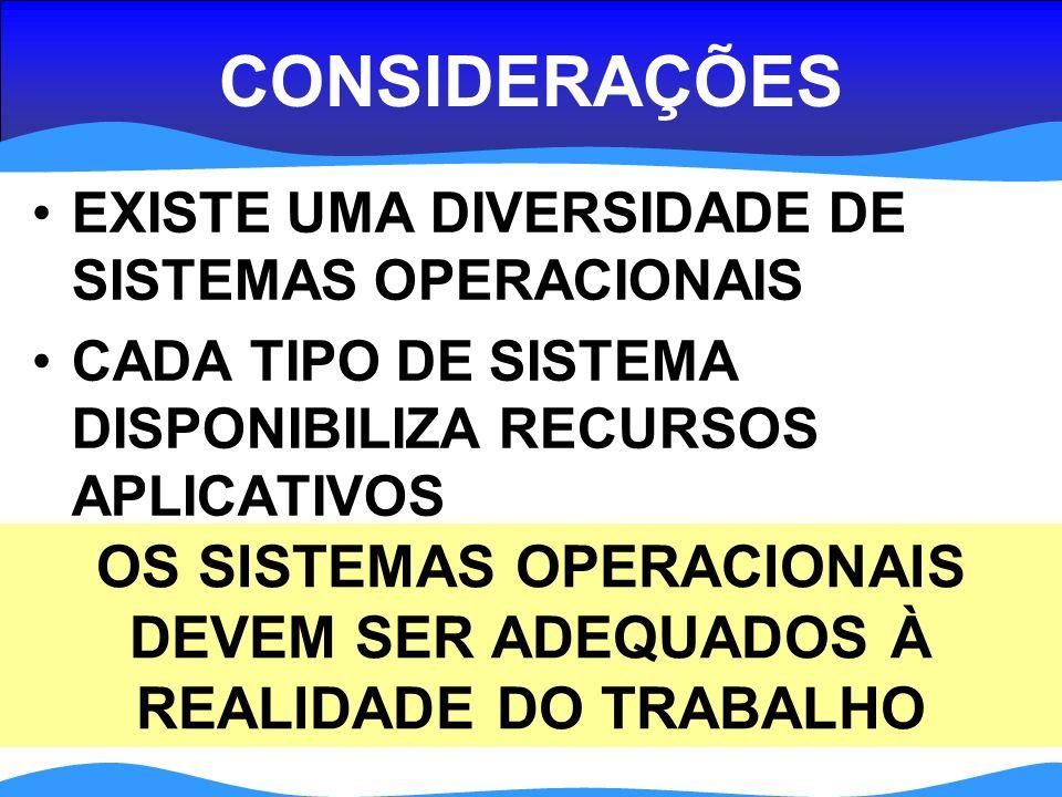 OS SISTEMAS OPERACIONAIS DEVEM SER ADEQUADOS À REALIDADE DO TRABALHO
