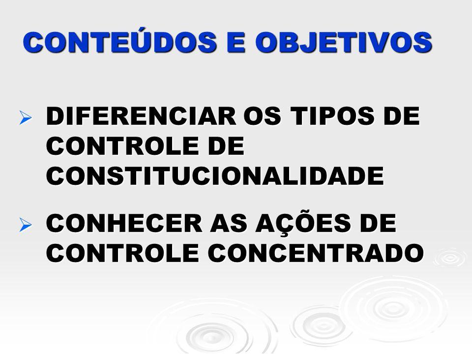 CONTEÚDOS E OBJETIVOS DIFERENCIAR OS TIPOS DE CONTROLE DE CONSTITUCIONALIDADE.