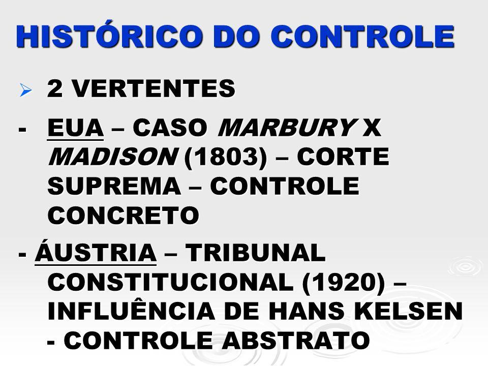 HISTÓRICO DO CONTROLE 2 VERTENTES