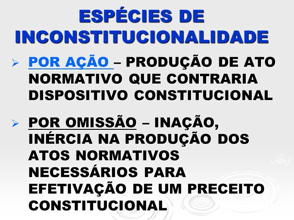 ESPÉCIES DE INCONSTITUCIONALIDADE
