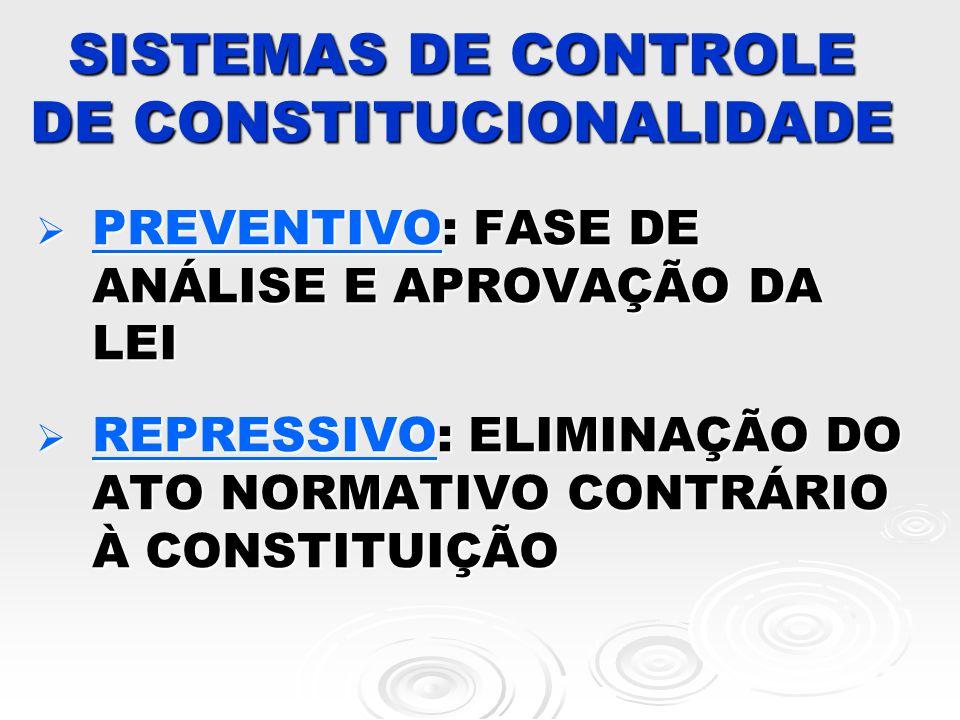 SISTEMAS DE CONTROLE DE CONSTITUCIONALIDADE
