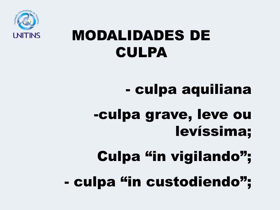 MODALIDADES DE CULPA - culpa aquiliana.