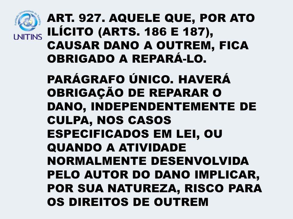 ART. 927. AQUELE QUE, POR ATO ILÍCITO (ARTS