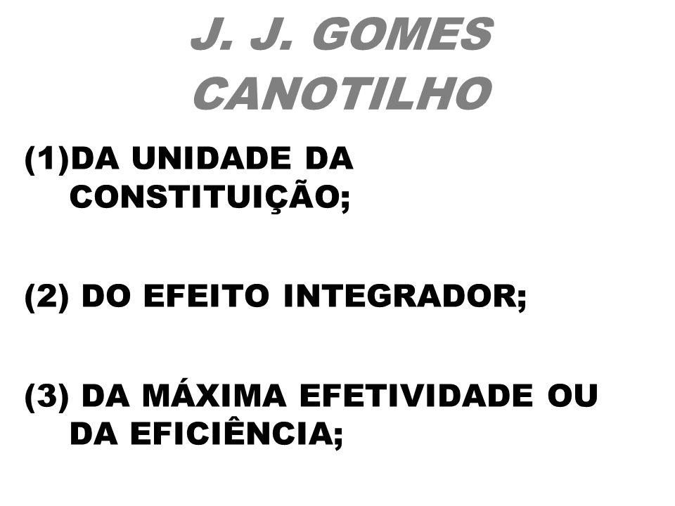 J. J. GOMES CANOTILHO DA UNIDADE DA CONSTITUIÇÃO;