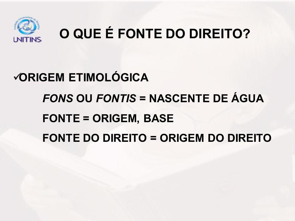 O QUE É FONTE DO DIREITO ORIGEM ETIMOLÓGICA