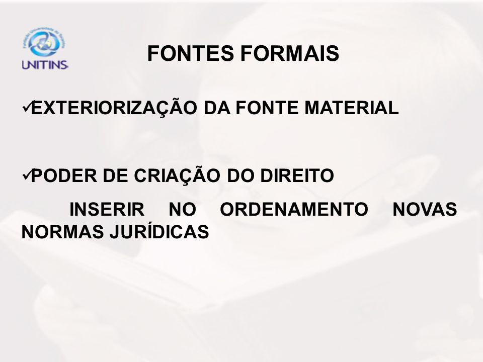 FONTES FORMAIS EXTERIORIZAÇÃO DA FONTE MATERIAL