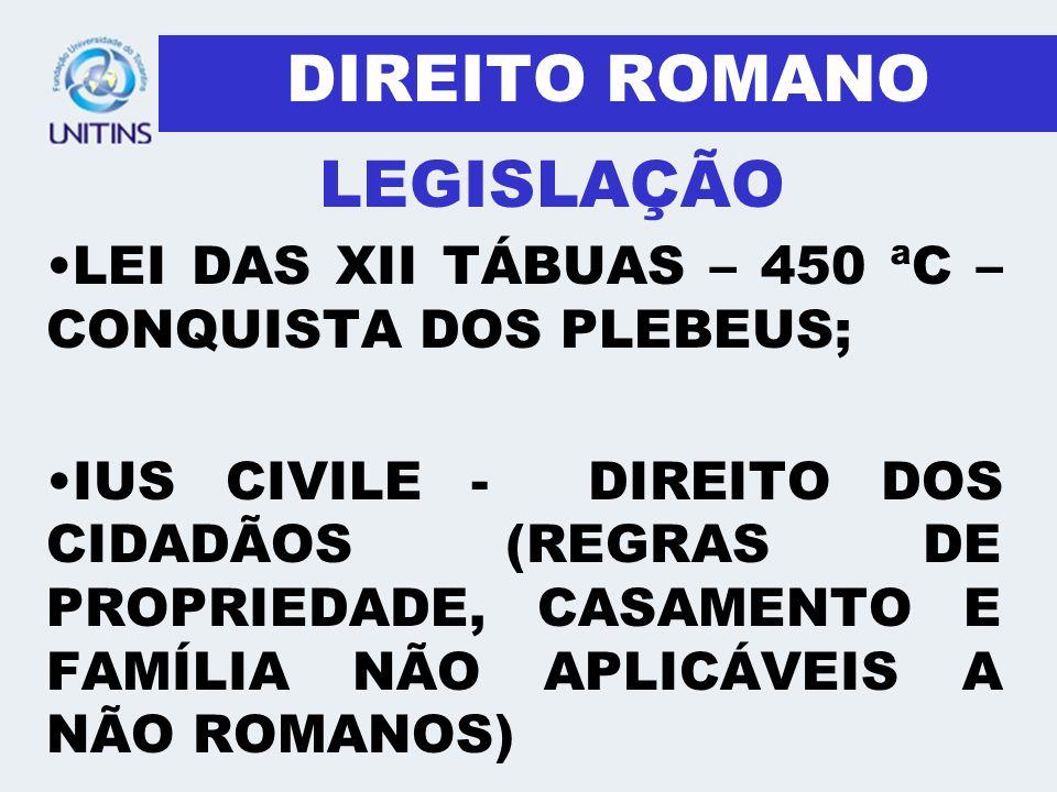 DIREITO ROMANO LEGISLAÇÃO