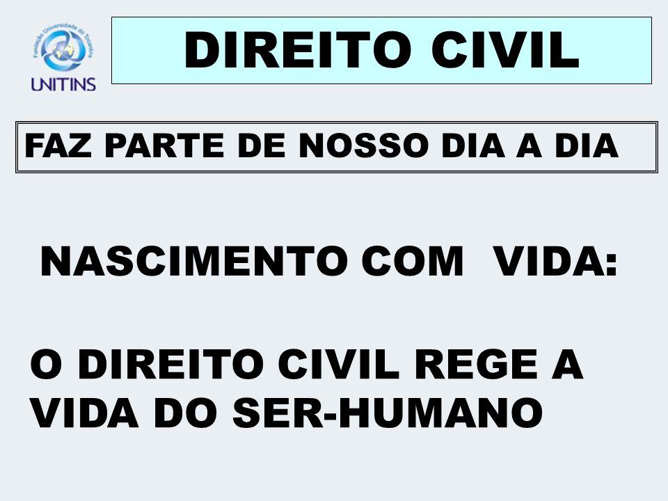 DIREITO CIVIL NASCIMENTO COM VIDA: