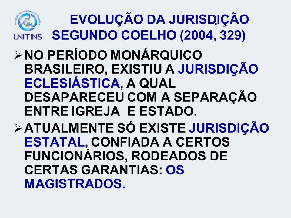 EVOLUÇÃO DA JURISDIÇÃO SEGUNDO COELHO (2004, 329)