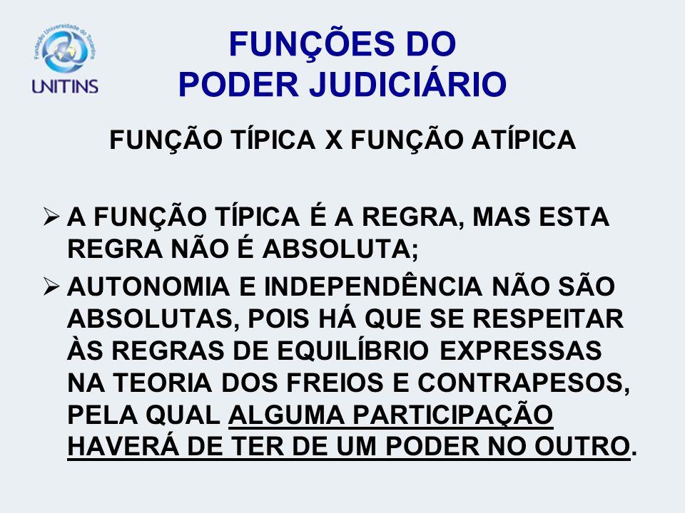 FUNÇÕES DO PODER JUDICIÁRIO