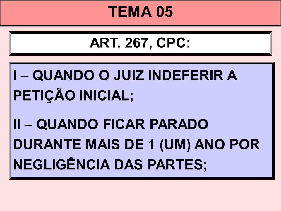 TEMA 05 ART. 267, CPC: I – QUANDO O JUIZ INDEFERIR A PETIÇÃO INICIAL;