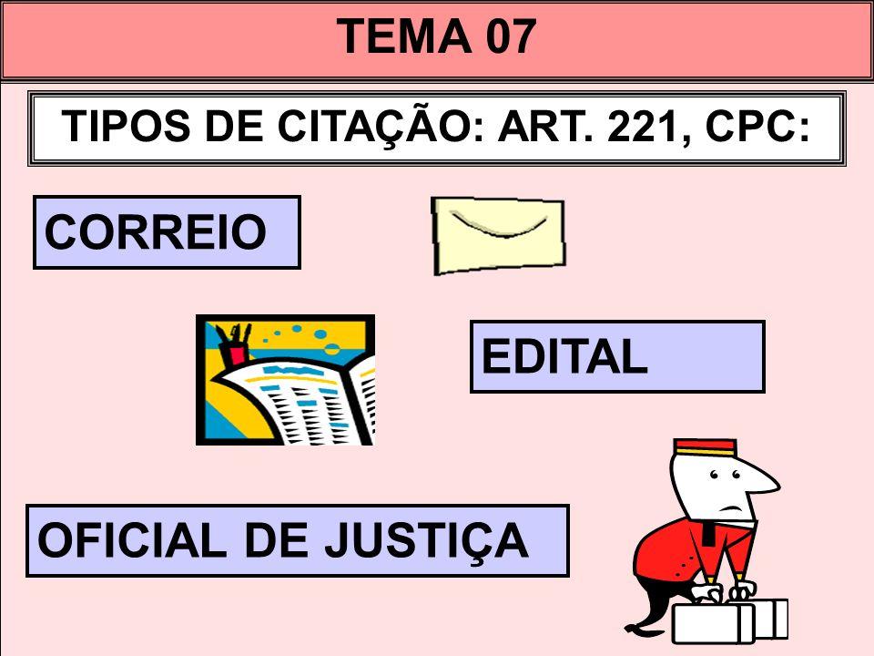 TIPOS DE CITAÇÃO: ART. 221, CPC: