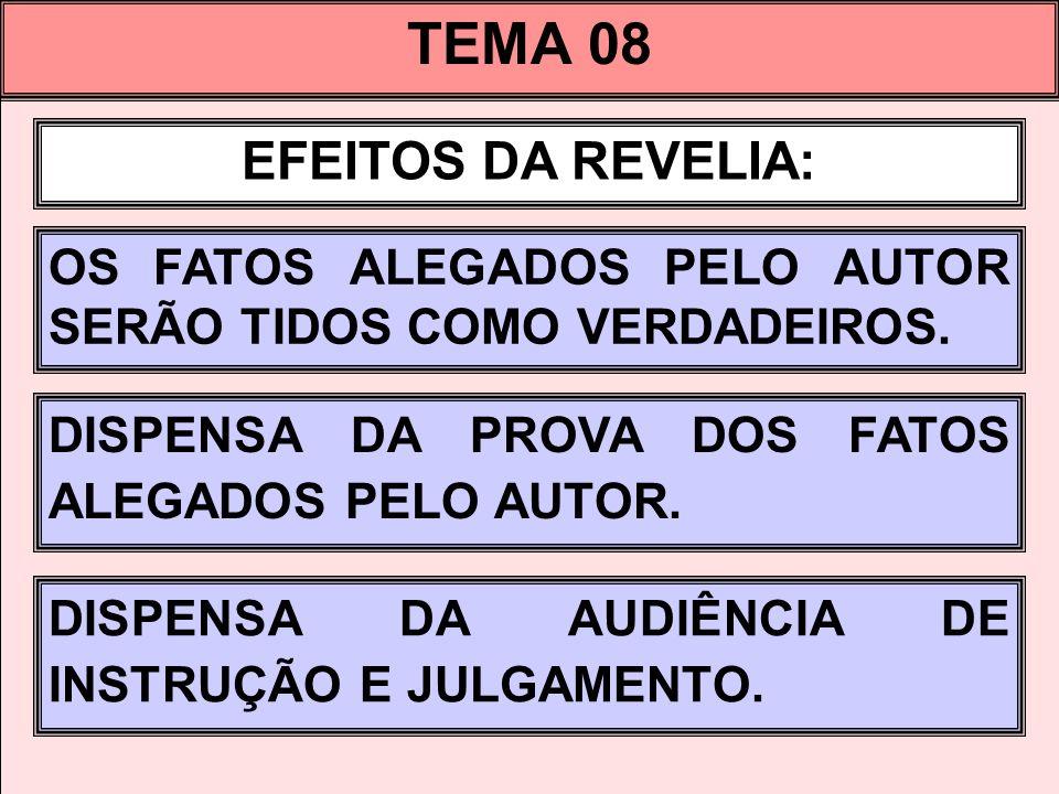TEMA 08 EFEITOS DA REVELIA: