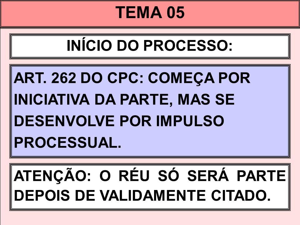 TEMA 05 INÍCIO DO PROCESSO: