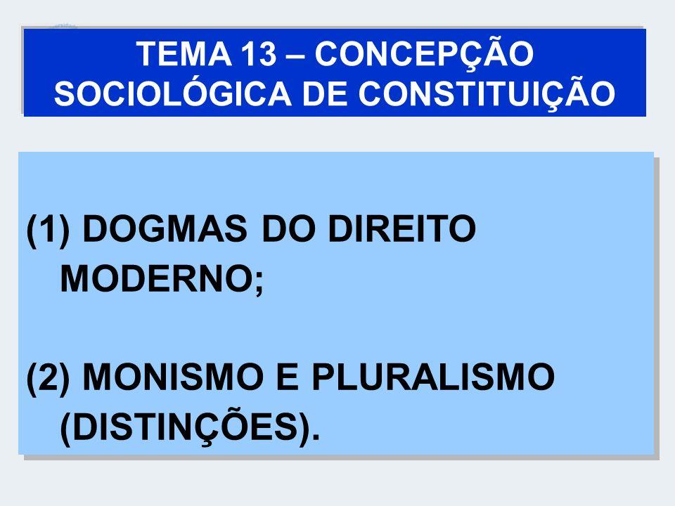 TEMA 13 – CONCEPÇÃO SOCIOLÓGICA DE CONSTITUIÇÃO