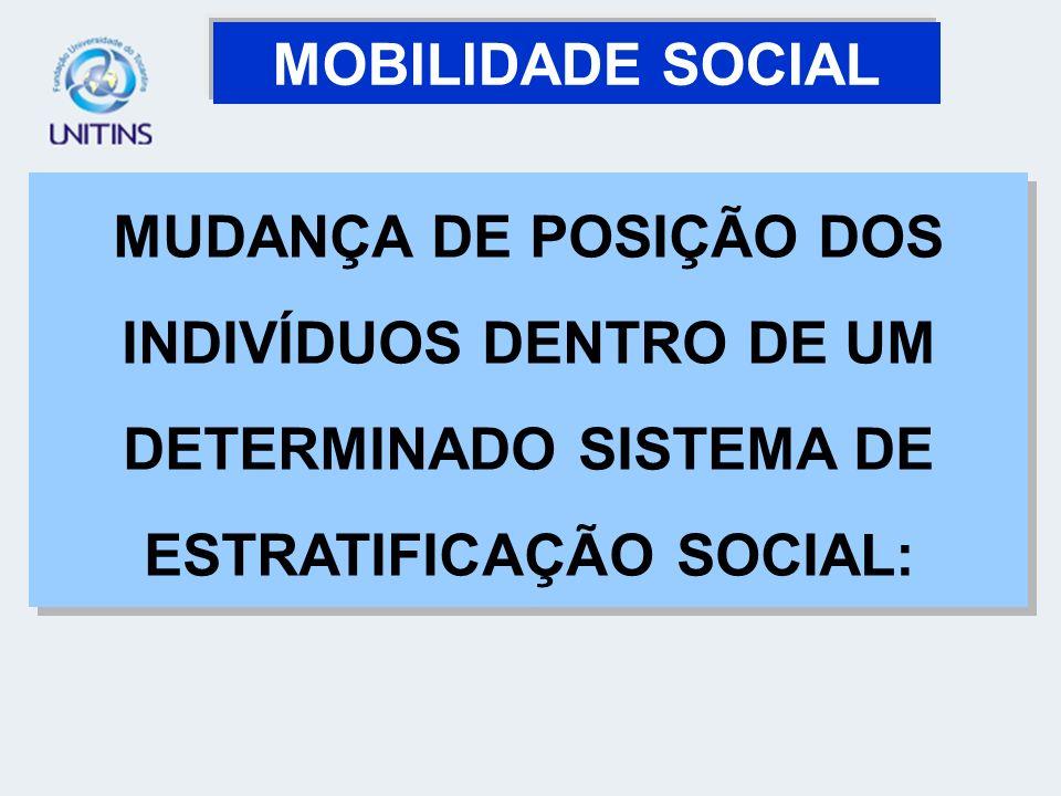 MOBILIDADE SOCIALMUDANÇA DE POSIÇÃO DOS INDIVÍDUOS DENTRO DE UM DETERMINADO SISTEMA DE ESTRATIFICAÇÃO SOCIAL: