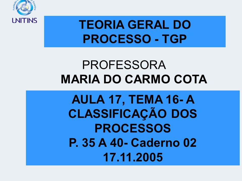 EXPRESSO NA CF NO ART. 5º CAPUT; TEORIA GERAL DO PROCESSO - TGP