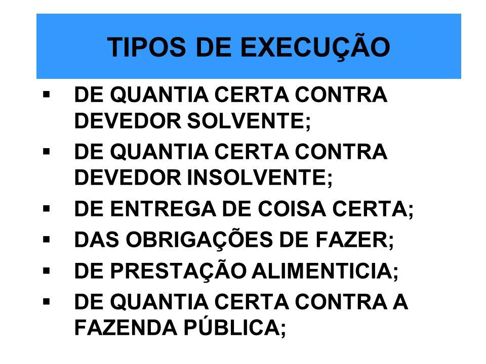 TIPOS DE EXECUÇÃO DE QUANTIA CERTA CONTRA DEVEDOR SOLVENTE;