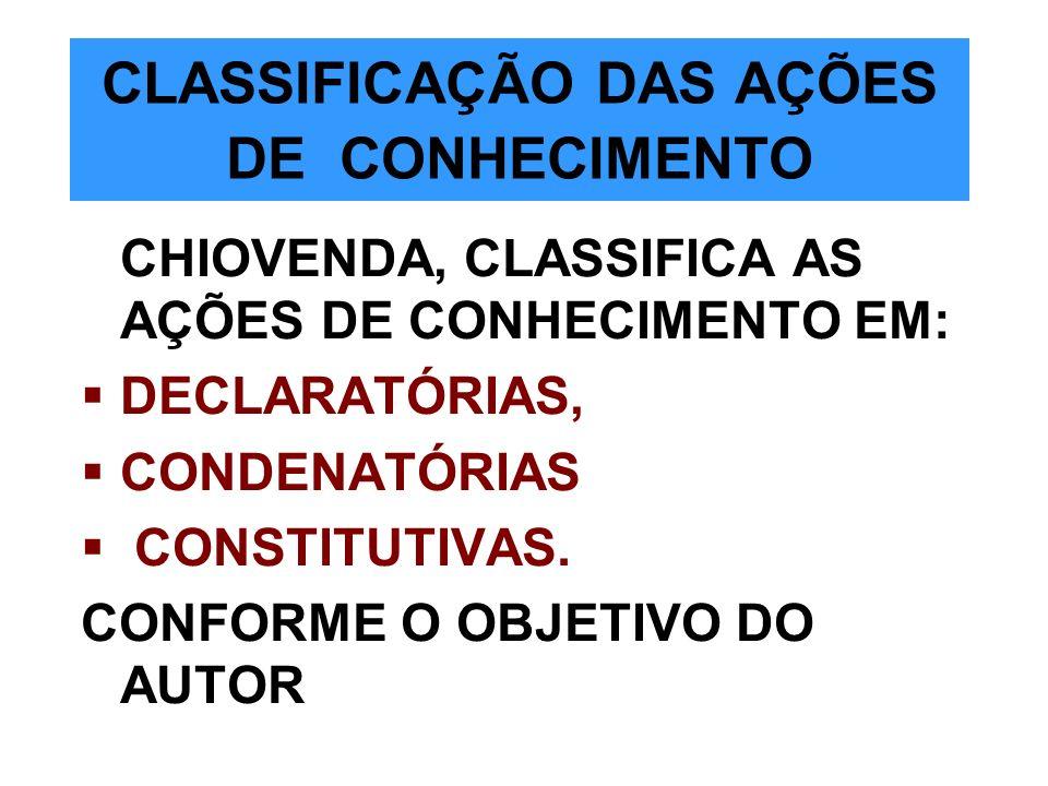 CLASSIFICAÇÃO DAS AÇÕES DE CONHECIMENTO