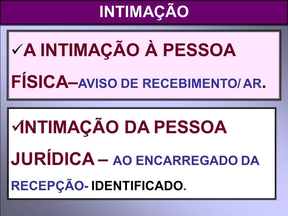 INTIMAÇÃO A INTIMAÇÃO À PESSOA FÍSICA–AVISO DE RECEBIMENTO/ AR.