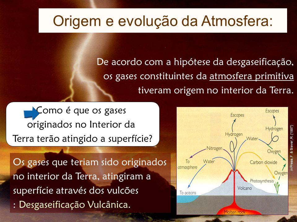 Origem e evolução da Atmosfera:
